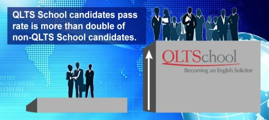 high-pass-rates-on-the-qlts